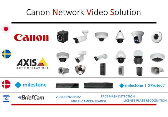 """แคนนอน เปิดตัวกลุ่มผลิตภัณฑ์ใหม่ และระบบซอฟท์แวร์โซลูชั่นอัจฉริยะ """"Canon Smart Office Solution"""" สำหรับลูกค้าองค์กรทุกระดับ รับการเติบโตสู่ธุรกิจวิถีใหม่ในปี 2021"""